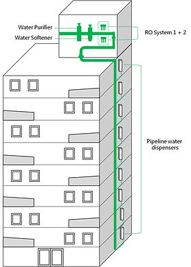 whole floor water filtration