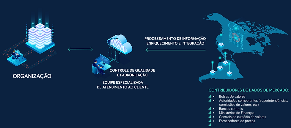 sistema grafico portugues_Mesa de trabaj