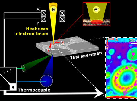 WPI-MANA Devises New Way to Observe Heat Flows at Nanoscale
