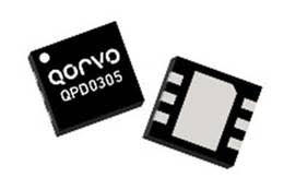 2 x 20 Watt Transistor for 5G mMIMO Infrastructure