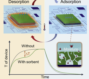 Coating Helps Electronics Stay Cool by Sweating
