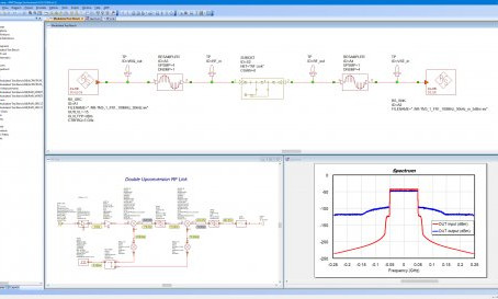 Rohde & Schwarz Introduces R&S VSESIM-VSS That Combines EDA Simulation with Hardware Testing