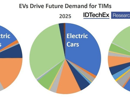 Electric Vehicles to Drive Demand for Thermal Interface Materials Says IDTechEx