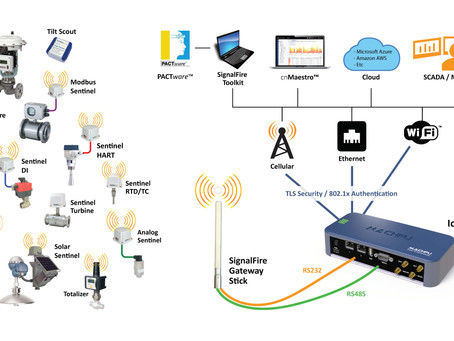 SignalFire Wireless Telemetry & Machfu Introduce Integrated 900MHz Sensor Network-to-Cloud Solution
