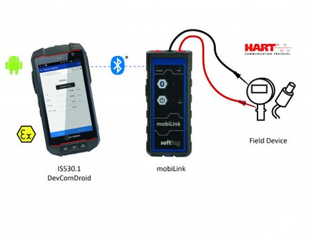 New Mobile Solution for Configuring and Setting the Parameters of HART Field Devices