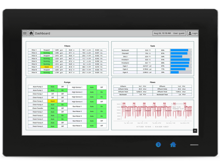 Inductive Automation Releases Ignition 8.1