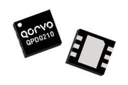 Dual GaN RF Transistor for mMIMO