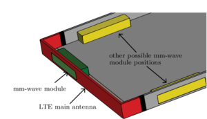 Co-designed mm-Wave and LTE Handset Antennas