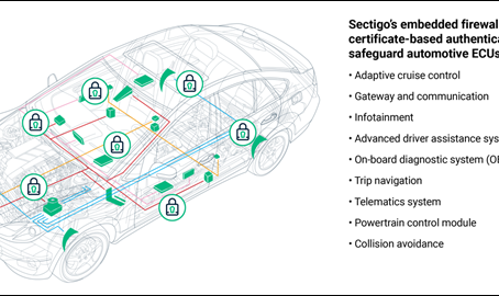 Sectigo Releases Embedded Firewall to Protect Automotive Systems