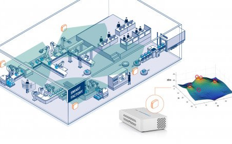 Industrial Radio Lab Dresden and Rohde & Schwarz Cooperate to Research Wireless for Industry 4.0