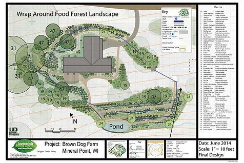 Brown Dog Farm - WI - United States.jpg