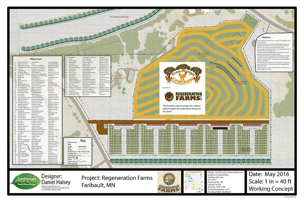 Regeneration Farms - MN - United States.