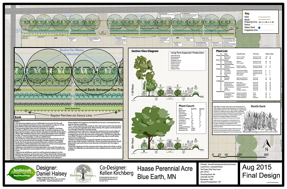 Haase Perennial Acre - MN - United State