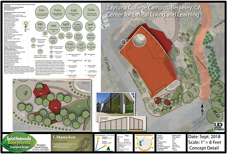 Zaytuna College - CA - United States (+p