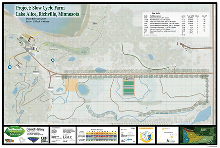 Slow Cycle Farm - MN - United States.png
