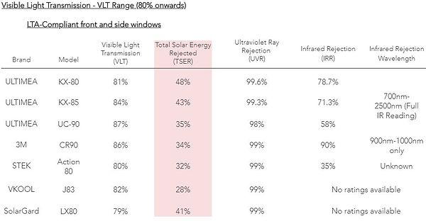 Comparision Chart 3.JPG