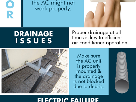 RESIDENTIAL HVAC UNITS: Common Problems To Watch Out For
