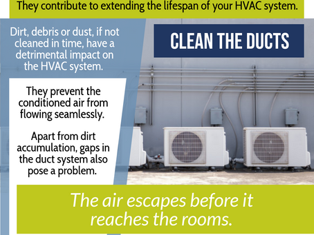Can We Extend The Life Of Our HVAC?