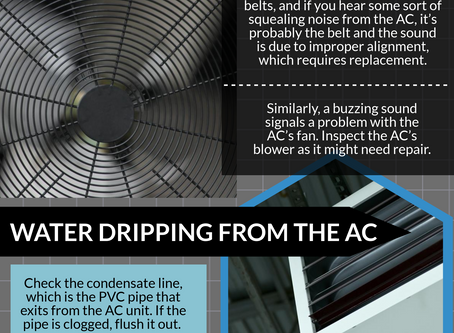 Common AC Problems And Their Solutions