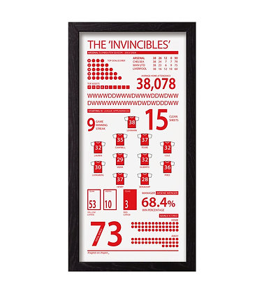 INVINCIBLES - Played on Paper