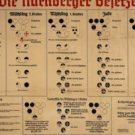 1935 : Les Lois de Nuremberg, une interprétation divergente de leurs conséquences