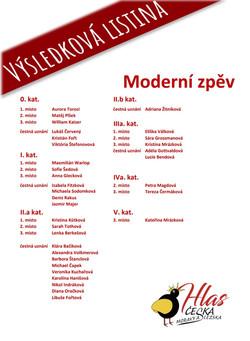 Moderní zpěv