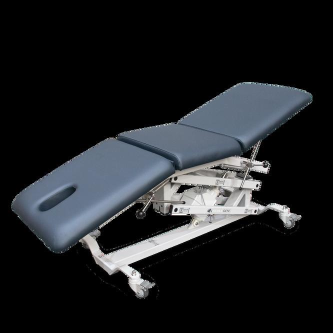 Treatment X - Dermatology Table