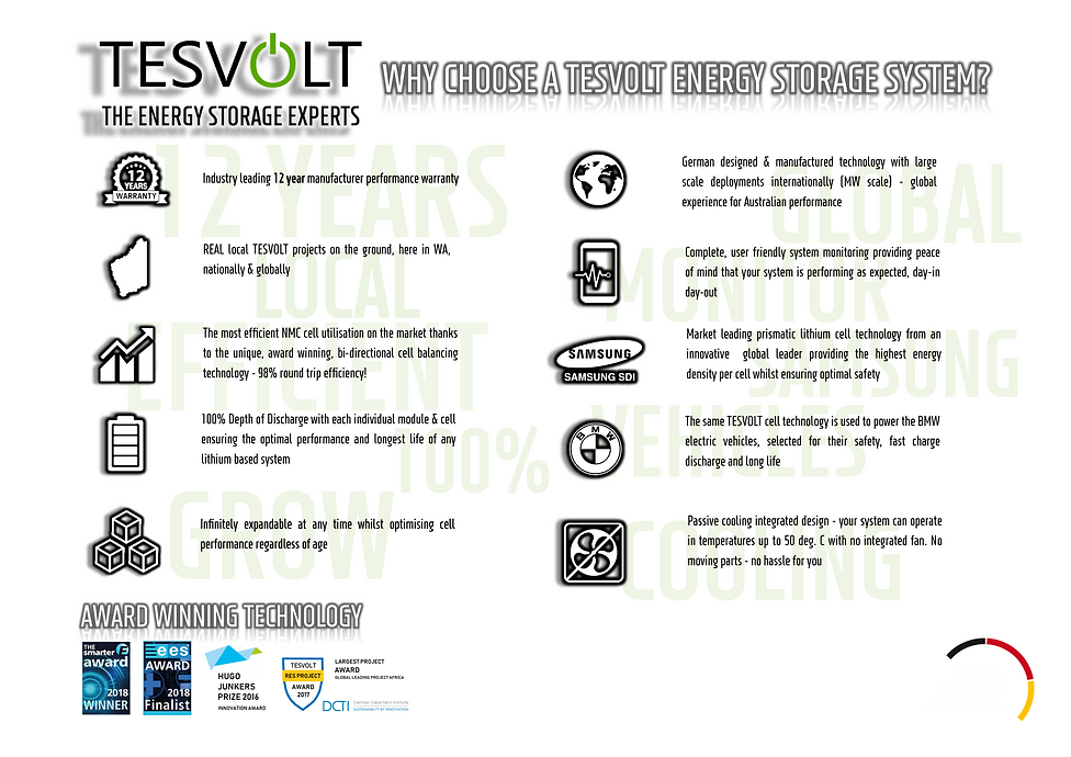 WHY TESVOLT BATTERIES