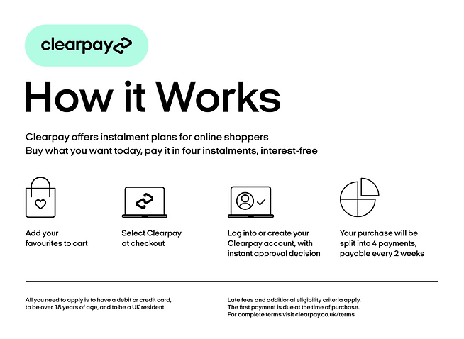 Clearpay_UK_HowitWorks_Desktop_White_3x_