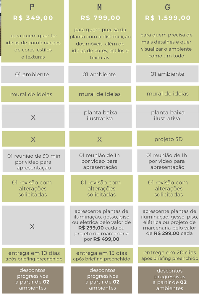 tabela combos.png