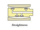 Straightness.jpg