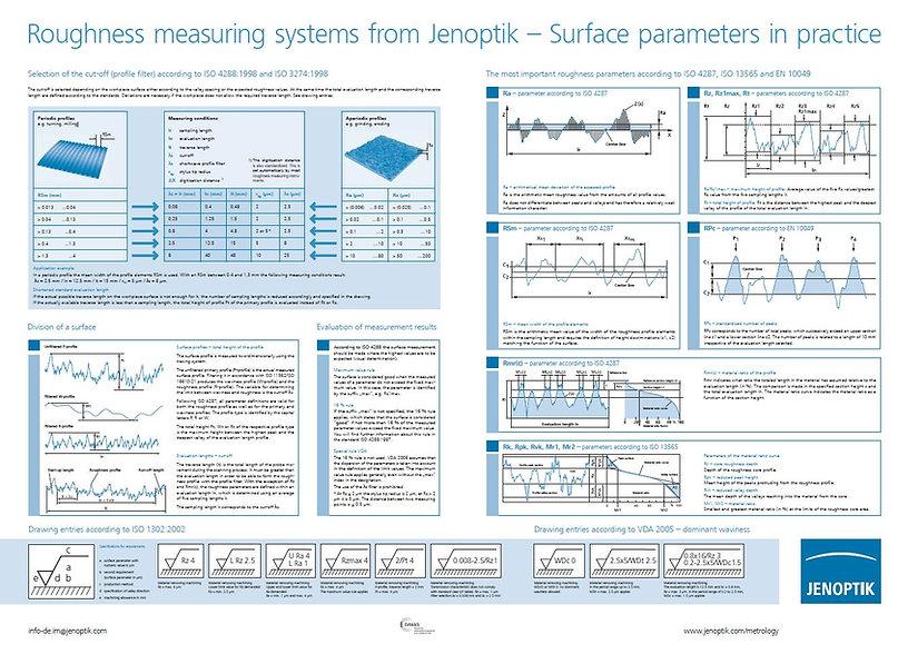 Jenoptik-Surface-Finish-1.jpg