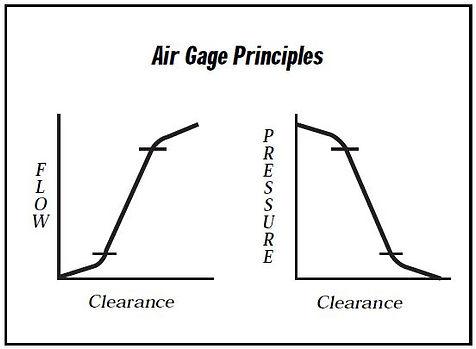 Air-Gage-1.jpg