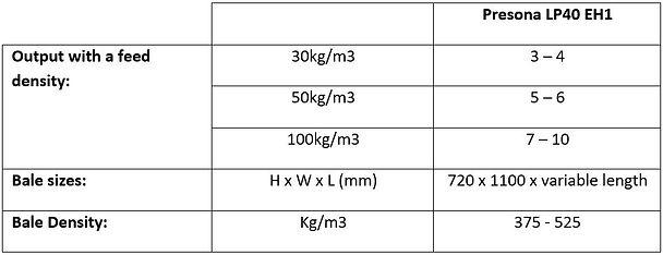 LP40 EH1 Specs.JPG