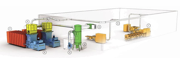 Waste extraction system