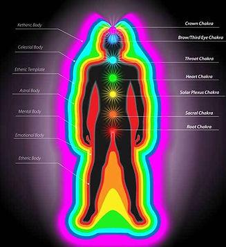 aura-chakra-healing.jpg