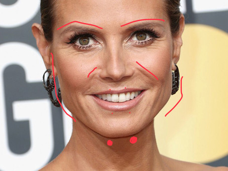 Facial Symmetry- Finding the Perfect Balance