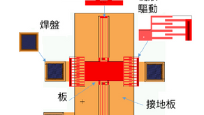 資訊白皮書 - MEMS 快速入門系列 : 建立諧振器