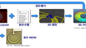 資訊白皮書 - 融合CMOS IC 與 MEMS設計於物聯網終端裝置(Edge Devices)