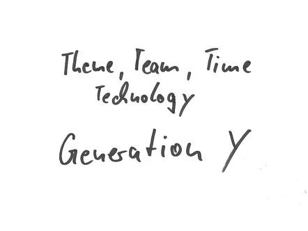 Die Generation Y – Stellt Sie unsere Arbeitswelt auf den Kopf?
