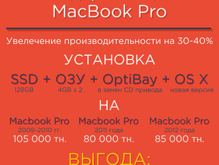 Модернизация MacBook Pro