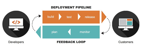 deployment_pipeline_feedback-1 (1).jpg