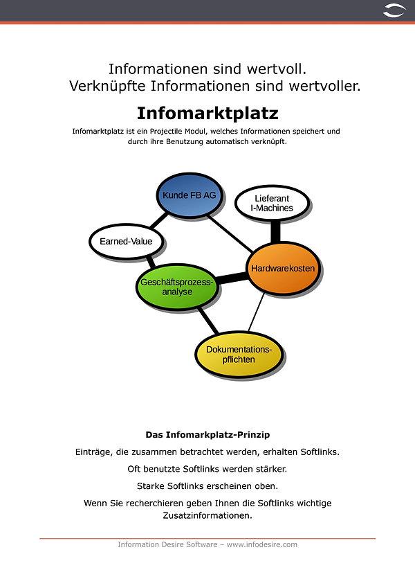 Flyer-Infomarket1.jpg
