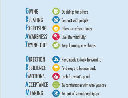 10 keys to happier living - GREAT DREAM