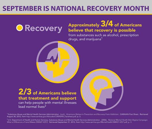 SAHMSA-Recovery-Stats.jpg