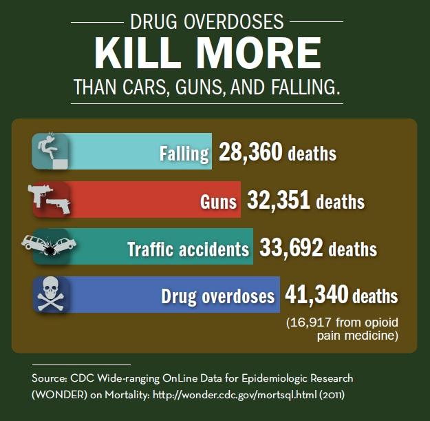 Drug-overdose-statistics.jpg