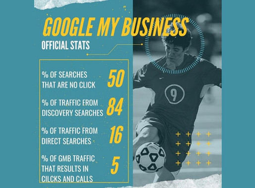 Google My Business is Your All Star Player