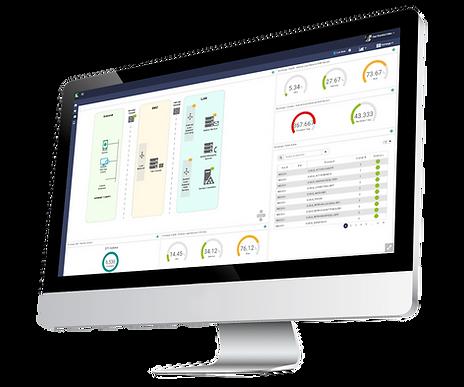 Dashboard Klugit Monitoreo Service Desk.