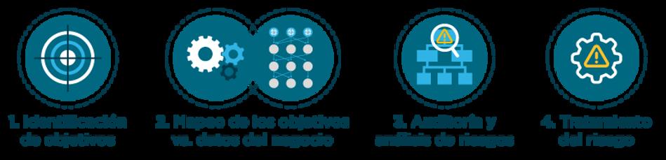 Diagrama-ANALISIS-DE-RIESGOS-ciberseguri
