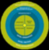 Diagrama-niveles-KlugIT-ciberseguridad-m